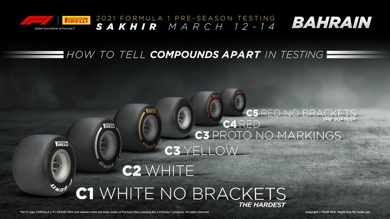 F1 2021 – Teste pre-sezon Bahrain